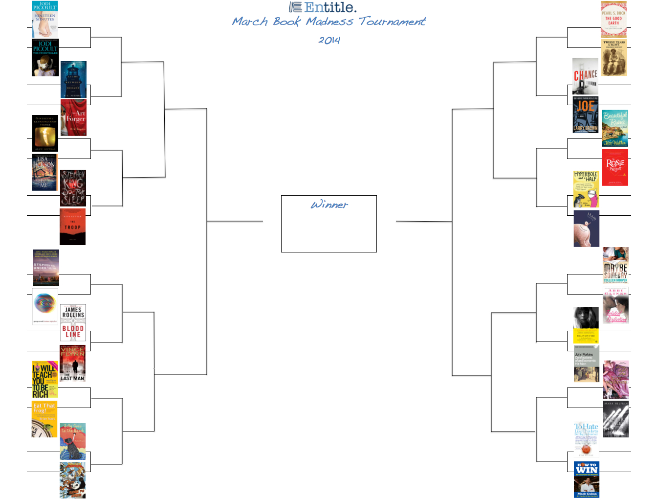 Entitle March Book Madness